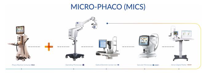 MICS machine
