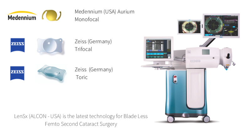Bladeless Femto Laser Surgery Technique Advantages And